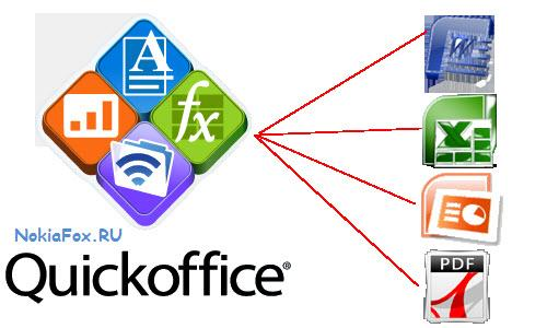 QuickOffice для Nokia 5230 5228